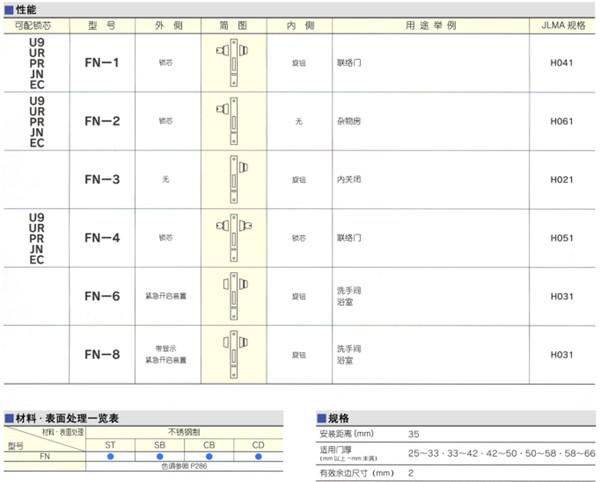 MIWA美和单轨推拉门锁FN资料.jpg