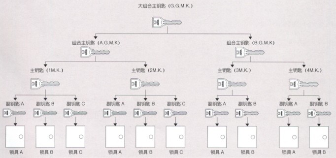 钥匙管理系统.png