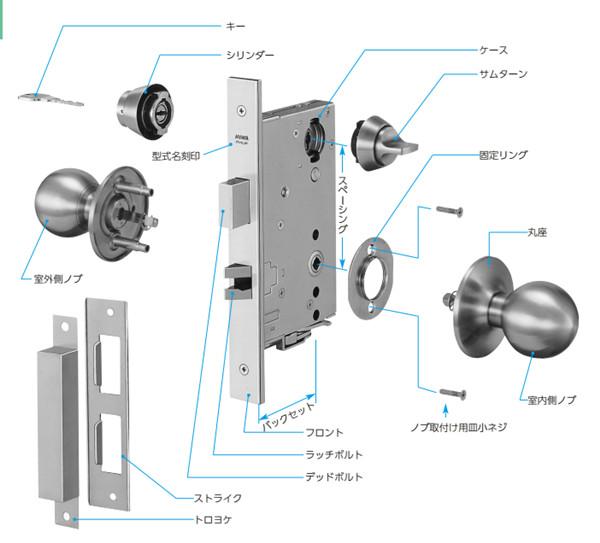 MIWA球形锁结构图.jpg