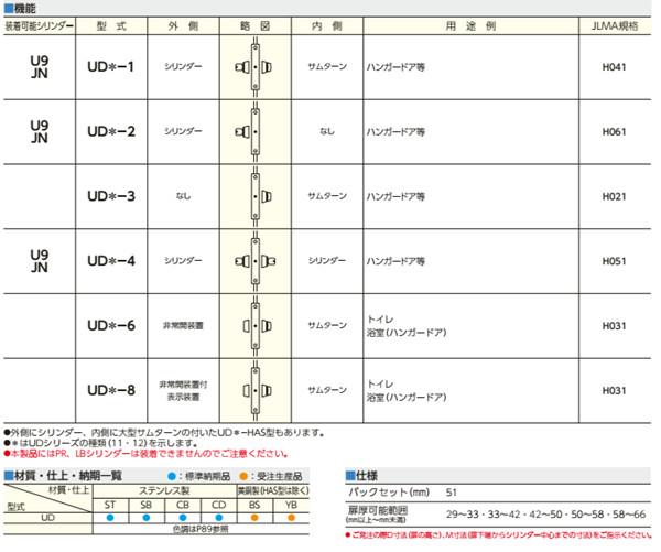 MIWA单轨推拉门锁UD资料_副本.jpg