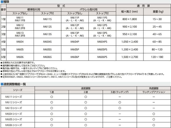 美和闭门器M600系列资料.jpg