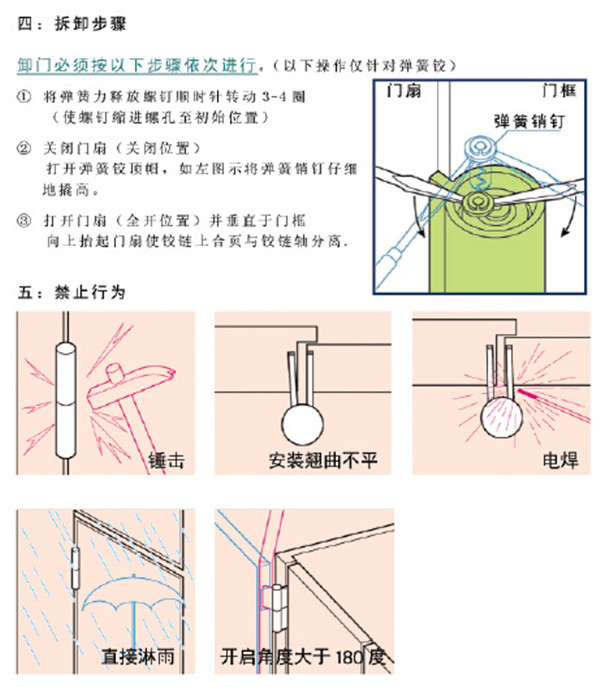 日东旗型铰链安装资料3.jpg