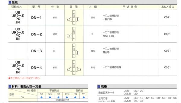 MIWA美和单闩锁DN资料.jpg