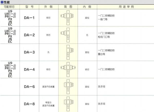 MIWA单闩锁DA资料.jpg