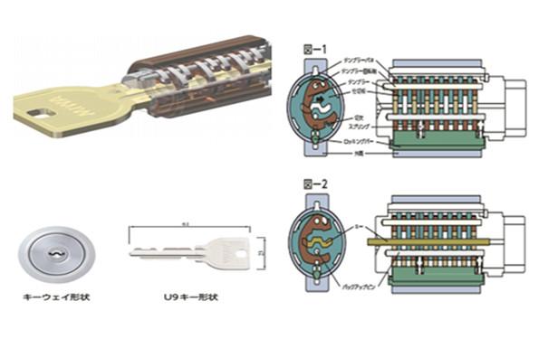 日本MIWA美和锁芯.jpg