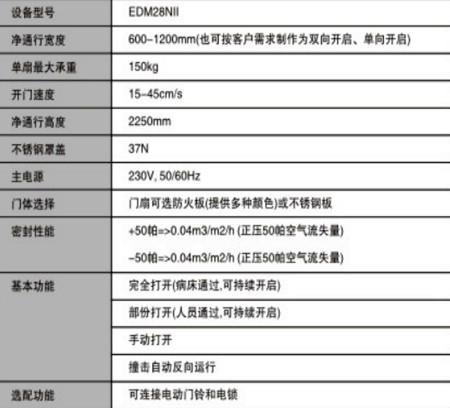 医用气密门技术参数表.jpg