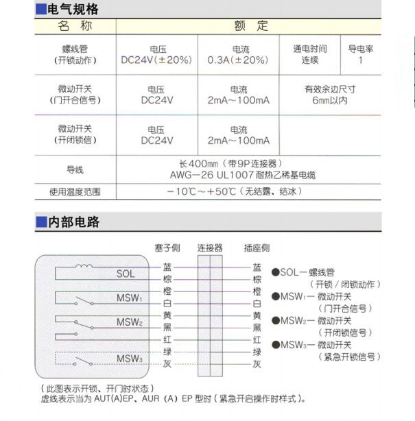 日本MIWA美和电控锁U9AUT /U9AUR/AUTA/AURA型
